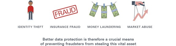 Icons show identity theft, insurance fraud, money laundering and market abuse.